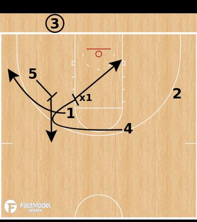 Basketball Play - Purdue Boilermakers - Loop 3 BLOB
