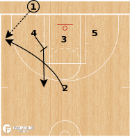 Basketball Play - Atlanta Dream - Elevator BLOB