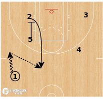 Basketball Play - Seattle Storm - Zipper Back Pop