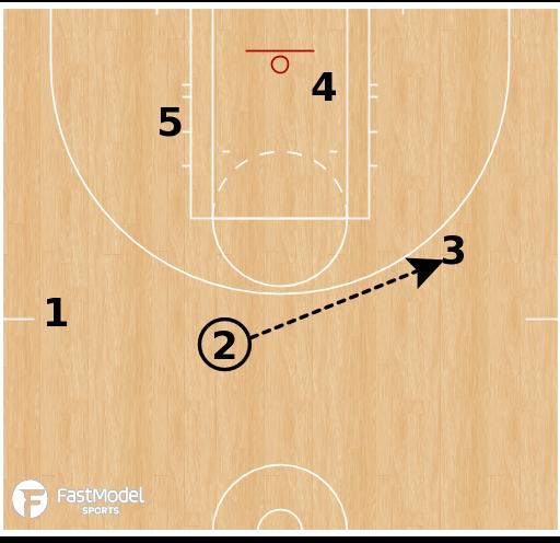 Basketball Play - Seattle Storm - Zipper Back Pop