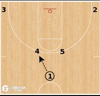 Basketball Play - Phoenix Mercury - Horns 45