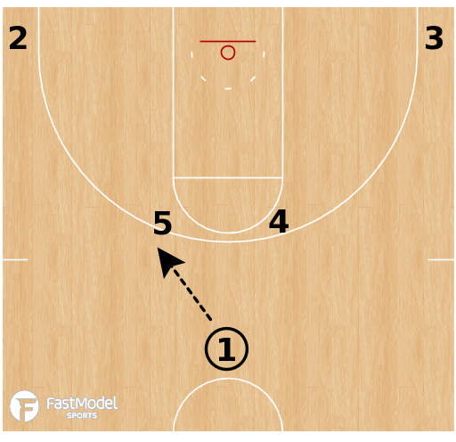 Basketball Play - Phoenix Mercury - Horns Triangle - Post Iso