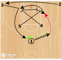 "Basketball Play - Play of the Day 07-27-2011: ""LA"""