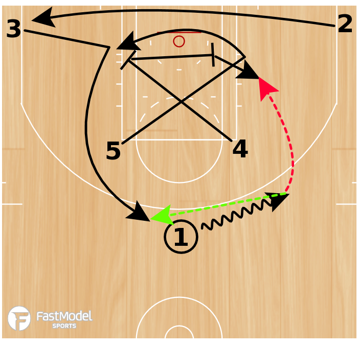 """Basketball Play - Play of the Day 07-27-2011: """"LA"""""""