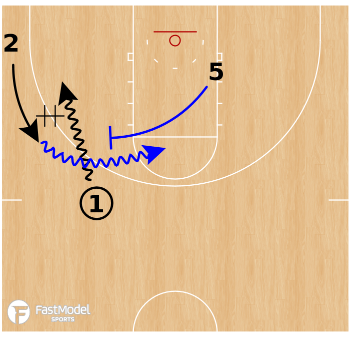 Basketball Play - SSG: 3v3 Consecutive Actions