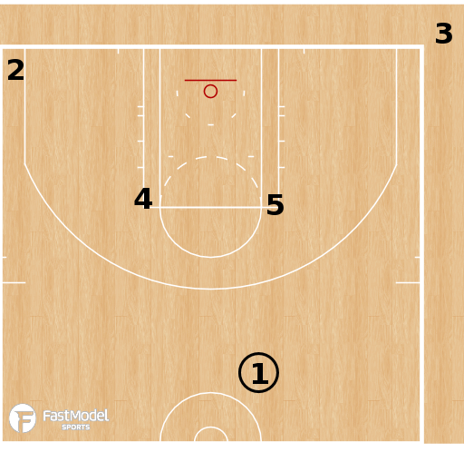 Basketball Play - Crunch Series: Double Horn