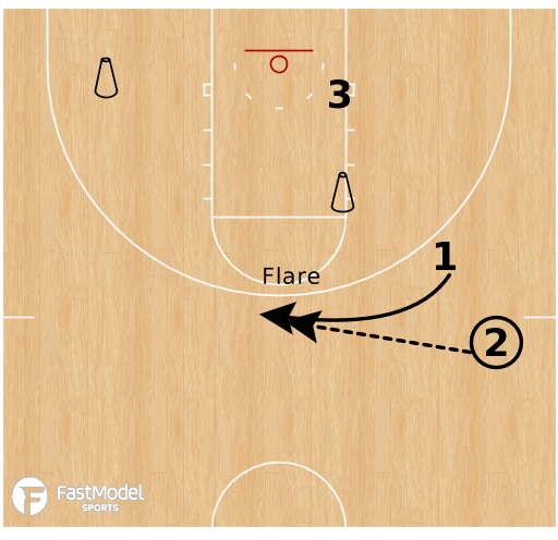 Basketball Play - Warrior Shooting Drill: Guards