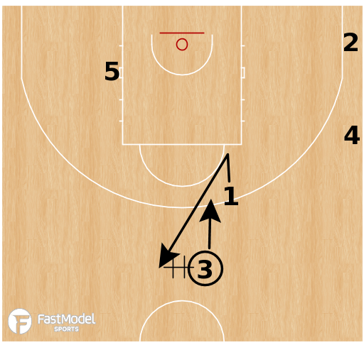 Basketball Play - Real Madrid - 5 Pop PNR