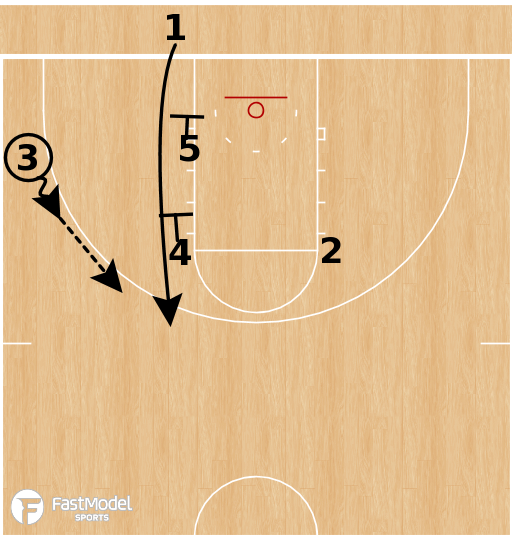 Basketball Play - Box BLOB Series: Ear