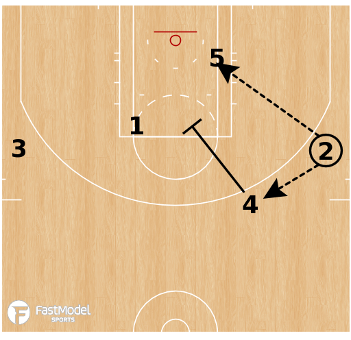 Basketball Play - Crunch Series: Rub