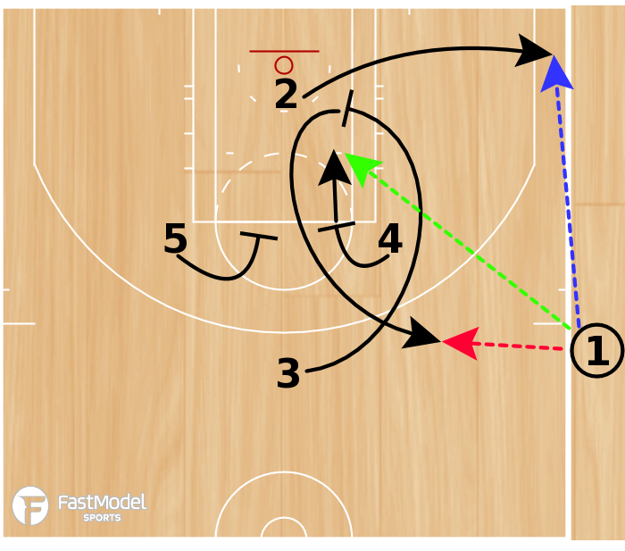 Basketball Play - Play of the Day 07-26-2011: Diamond