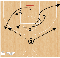 Basketball Play - Brazil Liga Ouro - Diamond Fade