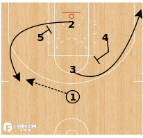 Basketball Play - Brazil Liga Ouro - Diamond Step Down