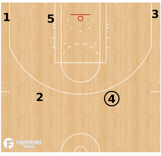 Basketball Play - Brazil Liga Ouro - Fist Cross