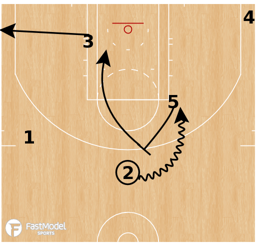 Basketball Play - Brazil Liga Ouro - Horns Stagger Back
