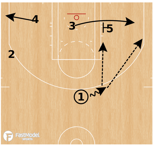 Basketball Play - Box BLOB Series: Single Double Duck