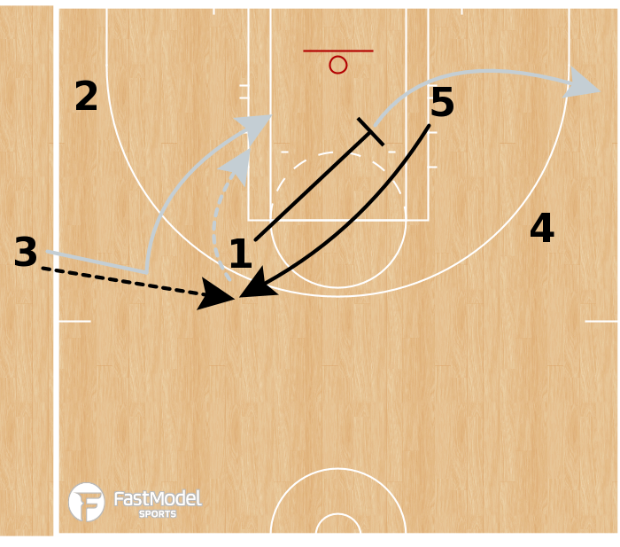 Basketball Play - San Antonio Spurs - Backdoor SLOB