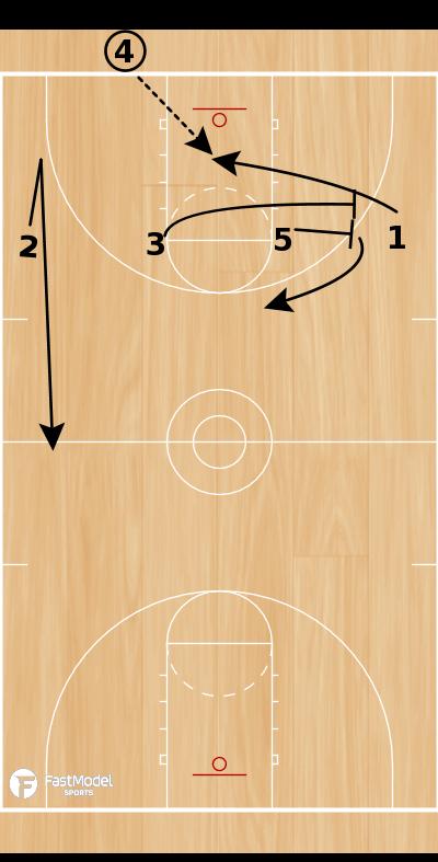 "Basketball Play - Homerun ""Single"""