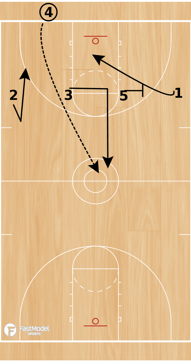 "Basketball Play - Homerun ""Double"""