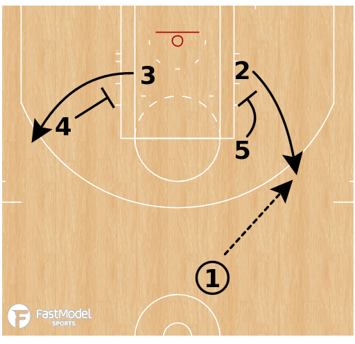 Basketball Play - Indiana Pacers - Flex Quick Hitter