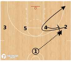 Basketball Play - 1-4 Michigan State