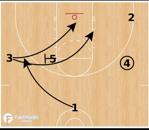 Basketball Play - 1-4 Michigan State