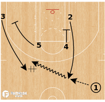 Basketball Play - Utah Jazz - Hammer ATO