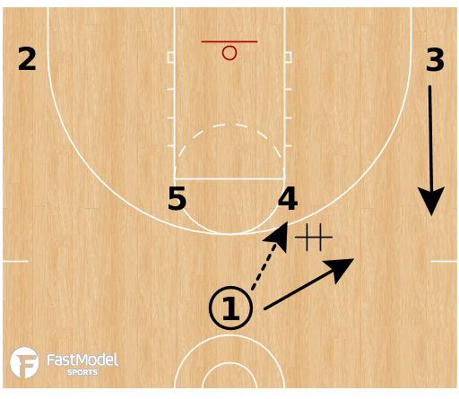 Basketball Play - Estonia - Horns DHO Flare