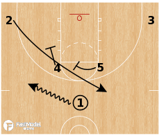 Basketball Play - Estonia - Horns Down