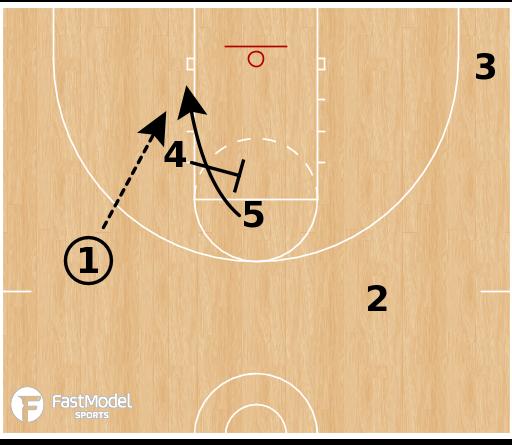 Basketball Play - Estonia - Horns Down