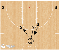 Basketball Play - Iceland - Horns Fist