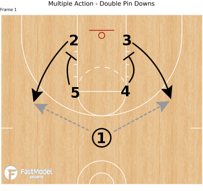 Multiple Action - Double Pin Downs - Powered by FastModel Sports