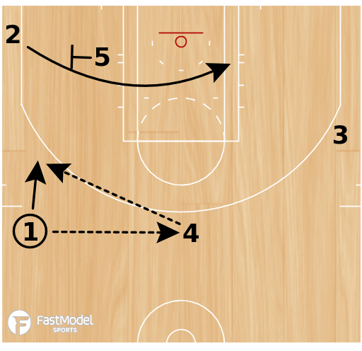 Basketball Play - Play of the Day 07-22-2011: Thumb Up Power