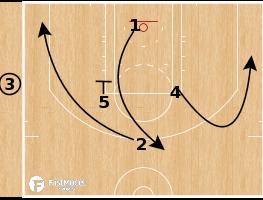 Basketball Play - Minnesota Timberwolves - 51 Back Cut SLOB