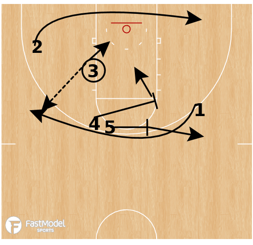 Basketball Play - Michigan State Spartans - One SLOB