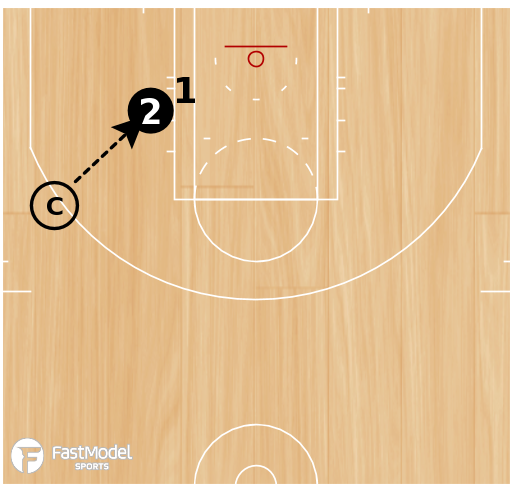 Basketball Play - Drill of the Day 07-21-2011: 1-on-1 Rebound/Outlet/Score