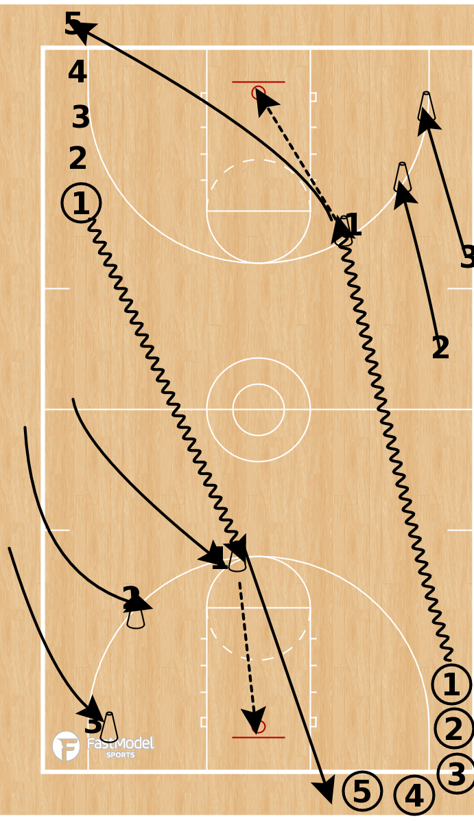 Basketball Play - Follow The Leader Full Court Shooting