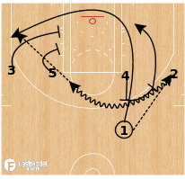 Basketball Play - 1-4 High - 44 Twist
