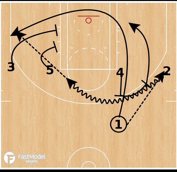 Basketball Play - 1-4 High - 44 Twist