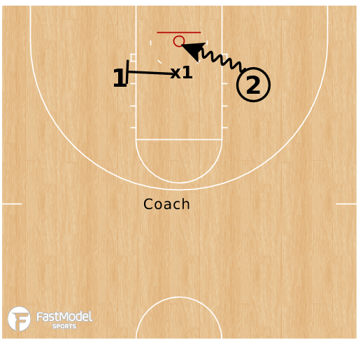 Basketball Play - 2v1 Help Side and Box Out
