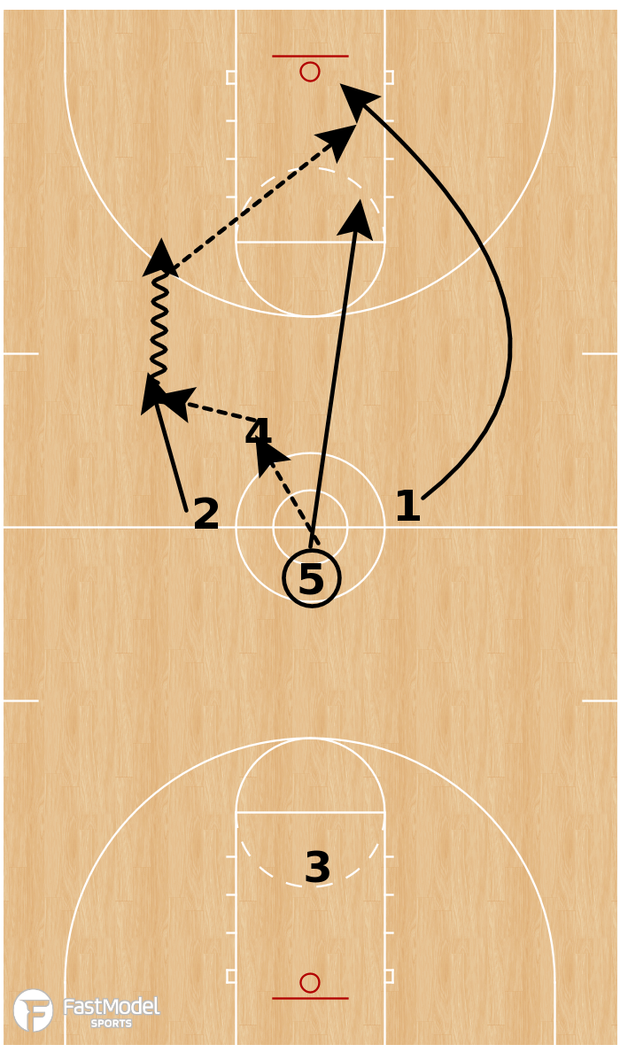 Basketball Play - Jump Ball #1