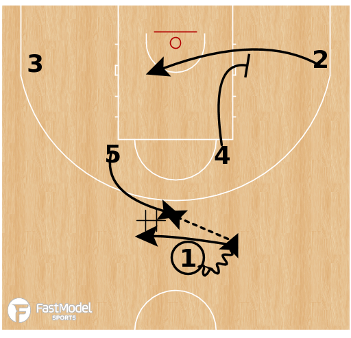Basketball Play - Sparktak Primorye - Horns Double Stagger