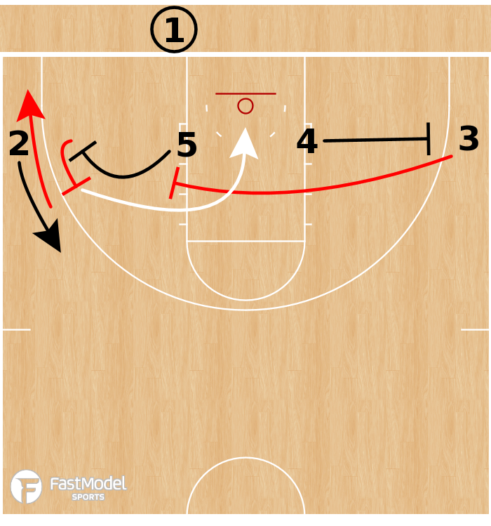 Basketball Play - Multiple Actions - BLOB