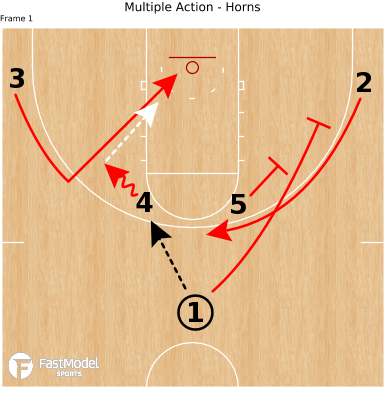 Multiple Action - Horns - Powered by FastModel Sports