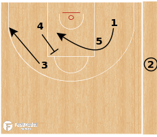 Basketball Play - CSKA Moscow - Special Low Clock SLOB