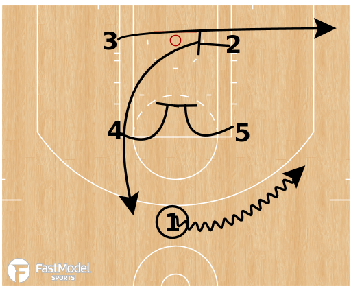 Basketball Play - Quick Hitter: 43 Arm
