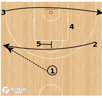 Basketball Play - Russia - Iverson 54 Side PNR