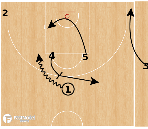 Basketball Play - China - Elevator Horns Dive SLOB