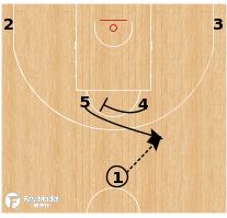 Basketball Play - Ivory Coast - Horns 45 Chin Rub
