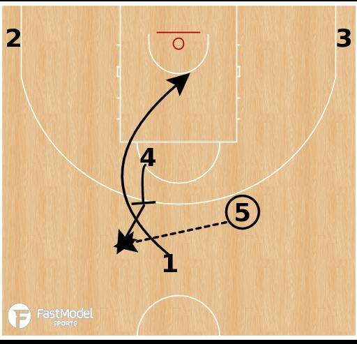 Basketball Play - Ivory Coast - Horns 45 Chin Rub